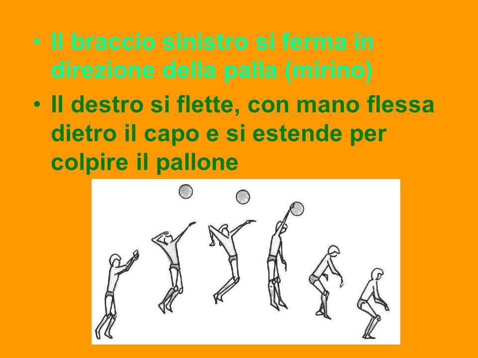 Il braccio sinistro si ferma in direzione della palla (mirino) Il destro si flette, con mano flessa dietro il capo e si estende per colpire il pallone