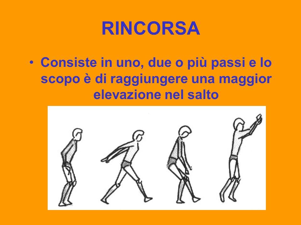 RINCORSA Consiste in uno, due o più passi e lo scopo è di raggiungere una maggior elevazione nel salto
