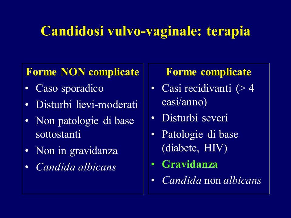 Candidosi vulvo-vaginale: terapia Forme NON complicate Caso sporadico Disturbi lievi-moderati Non patologie di base sottostanti Non in gravidanza Cand
