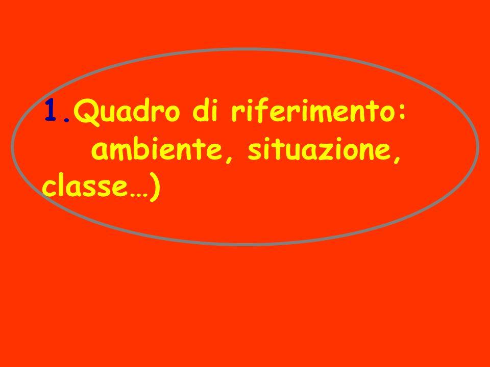 1.Quadro di riferimento: a mbiente, situazione, classe…)