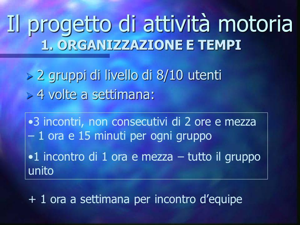 Il progetto di attività motoria 2 gruppi di livello di 8/10 utenti 2 gruppi di livello di 8/10 utenti 4 volte a settimana: 4 volte a settimana: 3 inco
