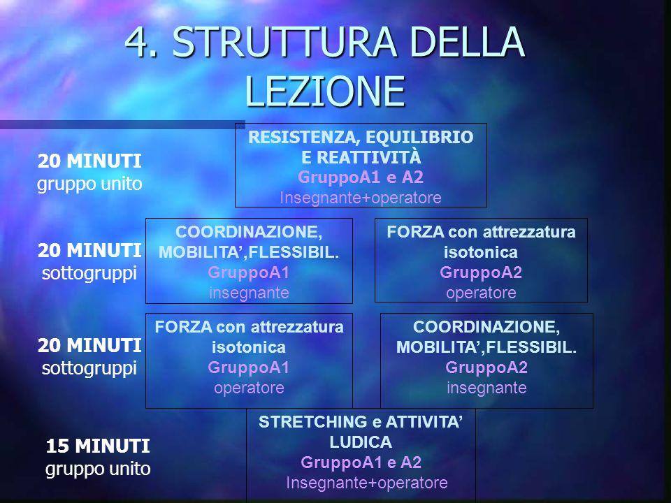 4. STRUTTURA DELLA LEZIONE RESISTENZA, EQUILIBRIO E REATTIVITÀ GruppoA1 e A2 Insegnante+operatore COORDINAZIONE, MOBILITA,FLESSIBIL. GruppoA1 insegnan