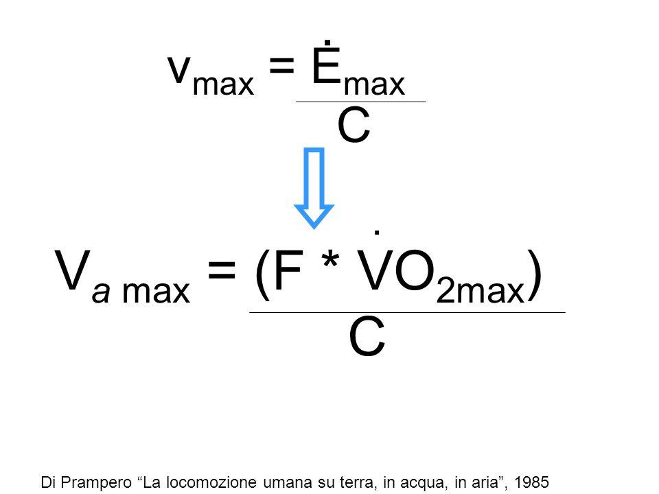 v max = Ė max C V a max = (F * VO 2max ) C. Di Prampero La locomozione umana su terra, in acqua, in aria, 1985