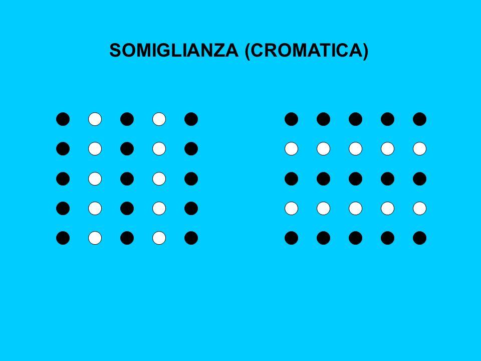 SOMIGLIANZA (CROMATICA)