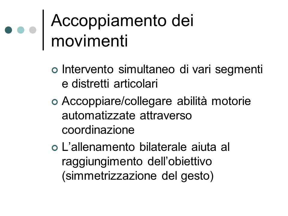 Accoppiamento dei movimenti Intervento simultaneo di vari segmenti e distretti articolari Accoppiare/collegare abilità motorie automatizzate attravers
