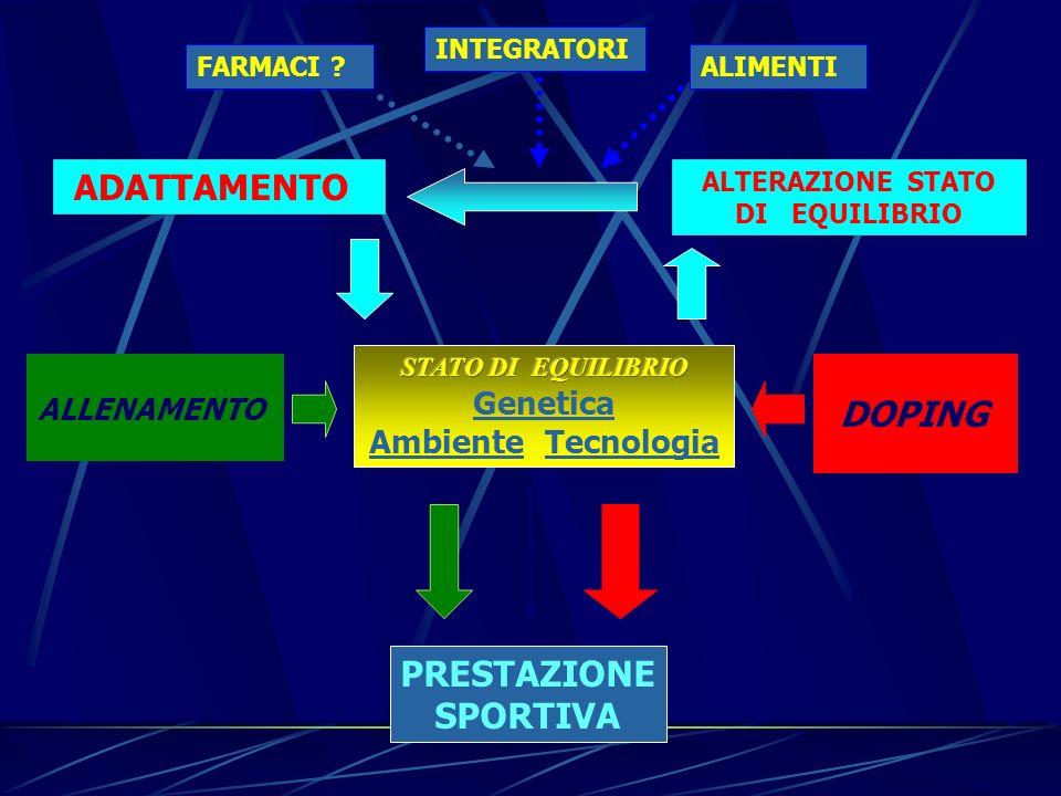 E il problema doping…… E ( purtroppo) illusorio pensare che non possa invadere anche questo settore IGF-1 (2001) Miostatina (2003)