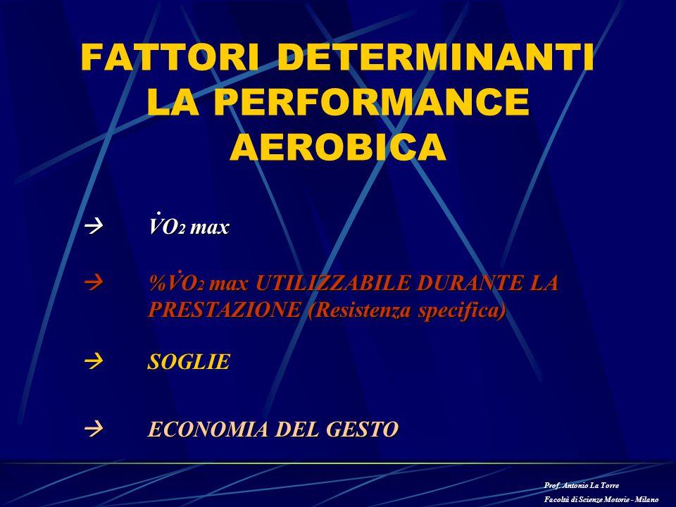FATTORI DETERMINANTI LA PERFORMANCE AEROBICA %VO 2 max UTILIZZABILE DURANTE LA PRESTAZIONE (Resistenza specifica) %VO 2 max UTILIZZABILE DURANTE LA PRESTAZIONE (Resistenza specifica) VO 2 max VO 2 max ECONOMIA DEL GESTO ECONOMIA DEL GESTO SOGLIE Prof.