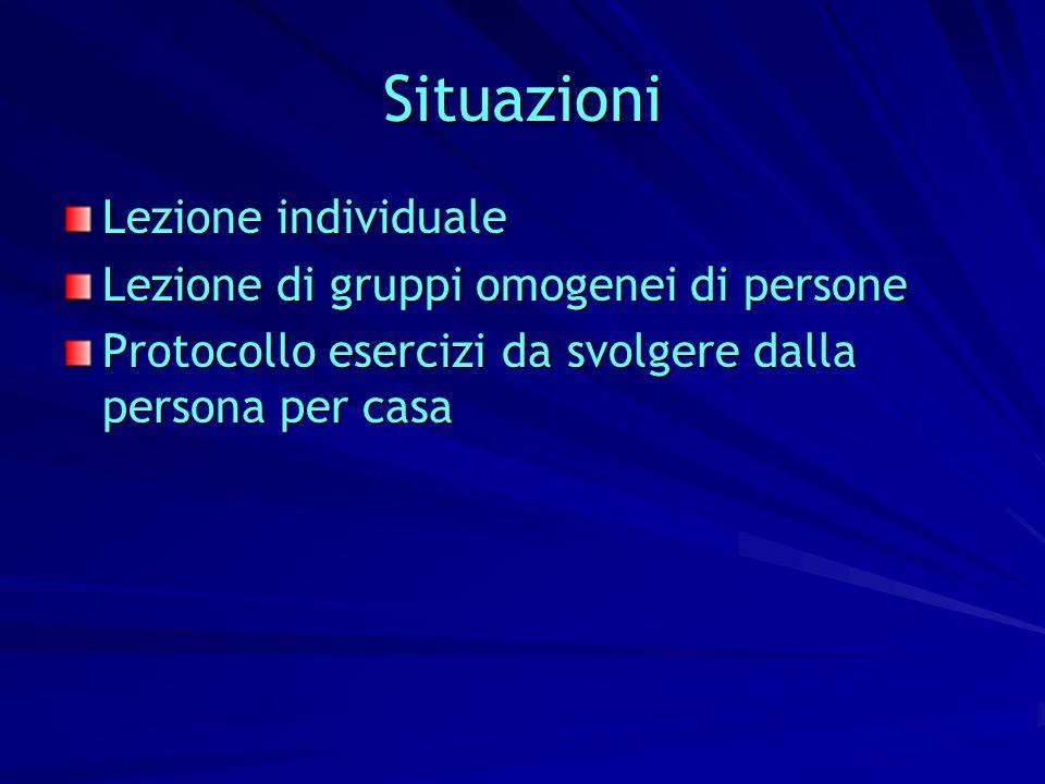 Situazioni Lezione individuale Lezione di gruppi omogenei di persone Protocollo esercizi da svolgere dalla persona per casa