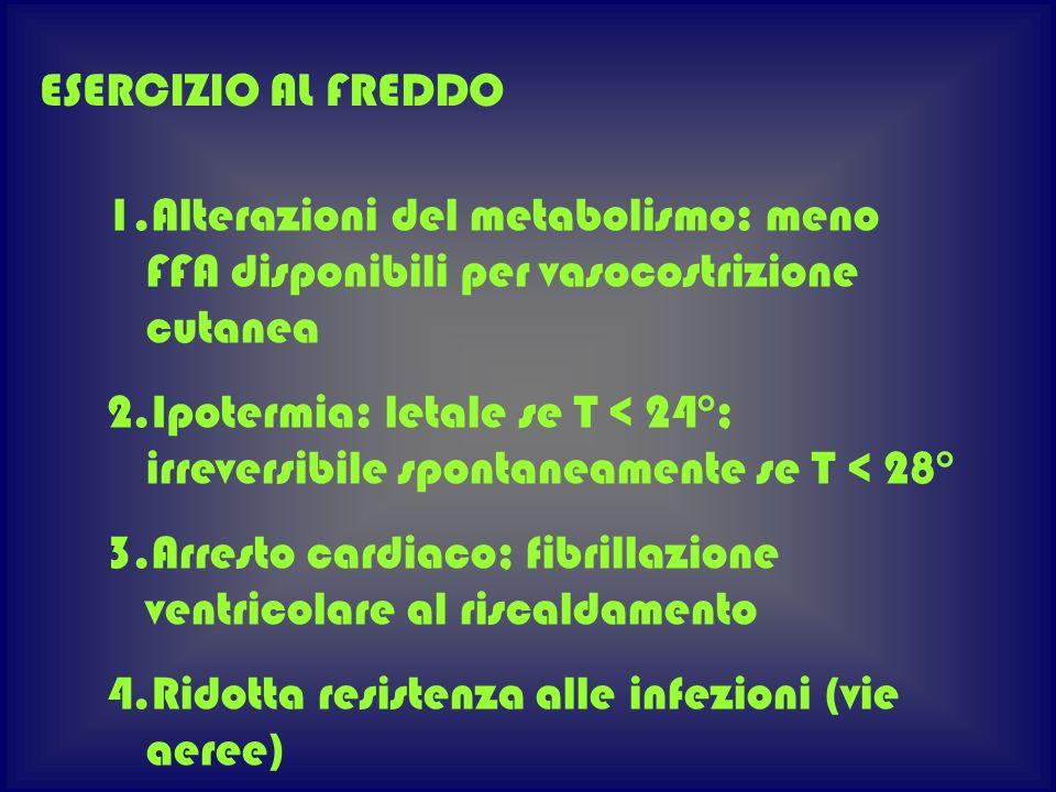 1.Alterazioni del metabolismo: meno FFA disponibili per vasocostrizione cutanea 2.Ipotermia: letale se T < 24°; irreversibile spontaneamente se T < 28