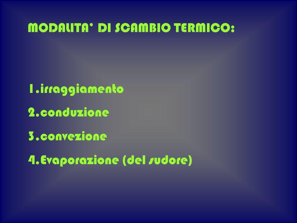 1.irraggiamento 2.conduzione 3.convezione 4.Evaporazione (del sudore) MODALITA DI SCAMBIO TERMICO: