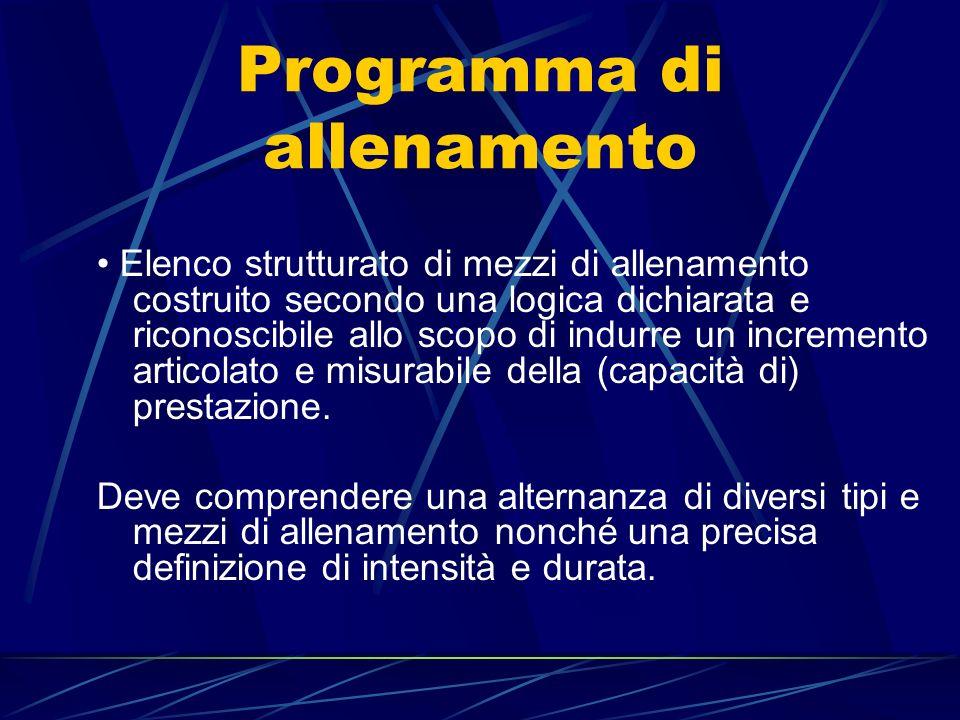 Programma di allenamento Elenco strutturato di mezzi di allenamento costruito secondo una logica dichiarata e riconoscibile allo scopo di indurre un i
