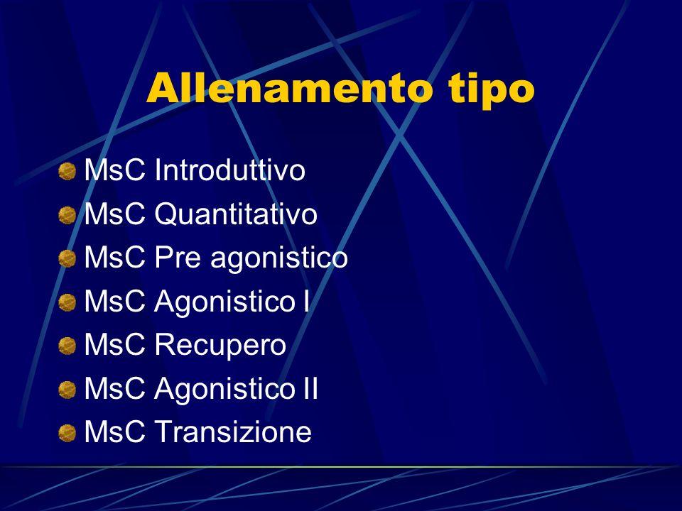 Allenamento tipo MsC Introduttivo MsC Quantitativo MsC Pre agonistico MsC Agonistico I MsC Recupero MsC Agonistico II MsC Transizione