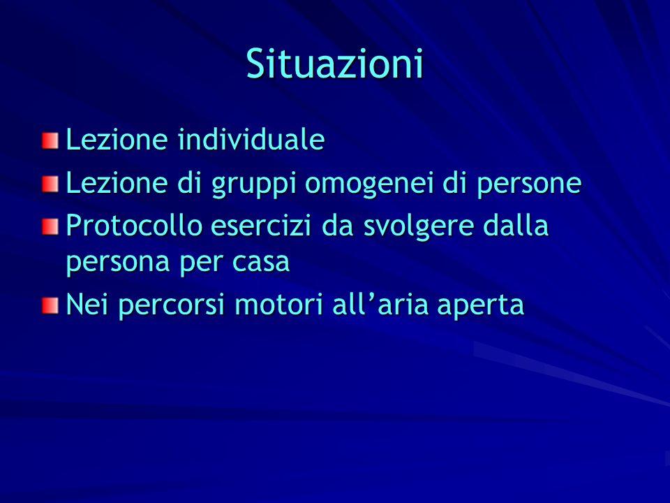Situazioni Lezione individuale Lezione di gruppi omogenei di persone Protocollo esercizi da svolgere dalla persona per casa Nei percorsi motori allari