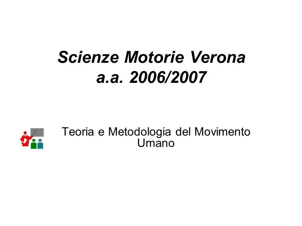 Scienze Motorie Verona a.a. 2006/2007 Teoria e Metodologia del Movimento Umano