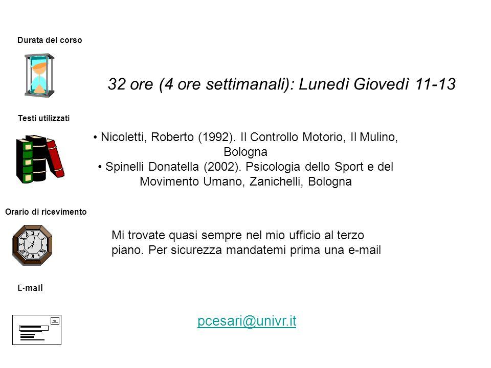 Durata del corso 32 ore (4 ore settimanali): Lunedì Giovedì 11-13 Testi utilizzati Nicoletti, Roberto (1992). Il Controllo Motorio, Il Mulino, Bologna
