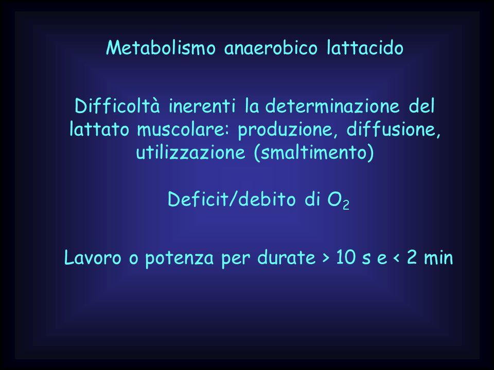 Metabolismo anaerobico lattacido Difficoltà inerenti la determinazione del lattato muscolare: produzione, diffusione, utilizzazione (smaltimento) Defi