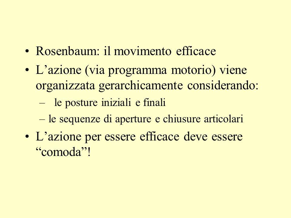 Rosenbaum: il movimento efficace Lazione (via programma motorio) viene organizzata gerarchicamente considerando: – le posture iniziali e finali –le se