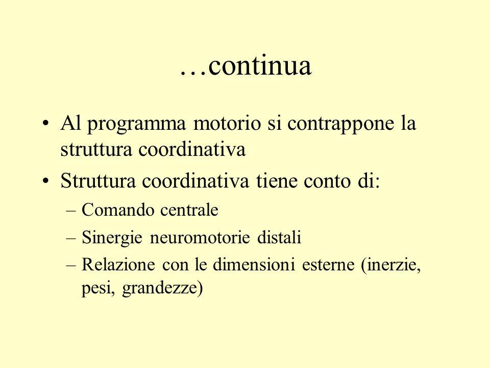 …continua Al programma motorio si contrappone la struttura coordinativa Struttura coordinativa tiene conto di: –Comando centrale –Sinergie neuromotori