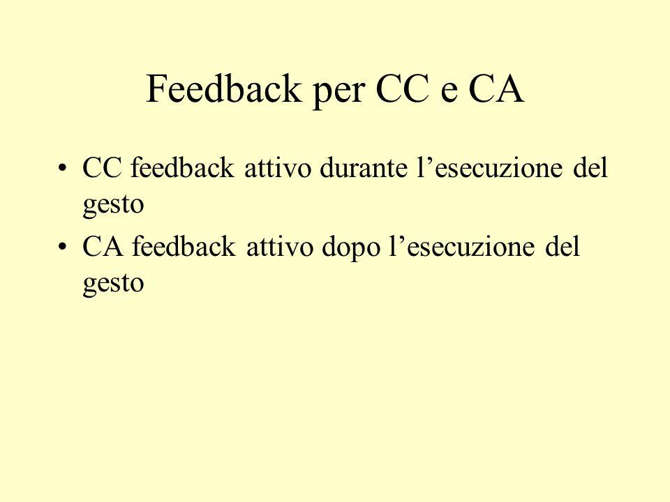 Feedback per CC e CA CC feedback attivo durante lesecuzione del gesto CA feedback attivo dopo lesecuzione del gesto