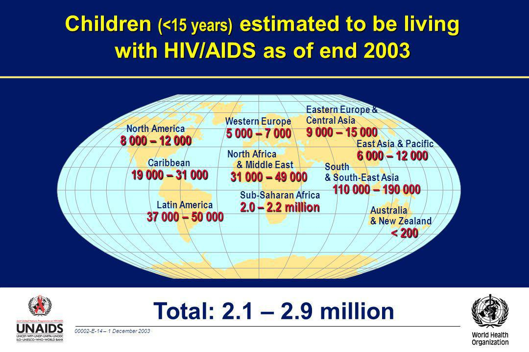 00002-E-13 – 1 December 2003 Adults and children estimated to be living with HIV/AIDS as of end 2003 Total: 34 – 46 million Western Europe 520 000 – 6