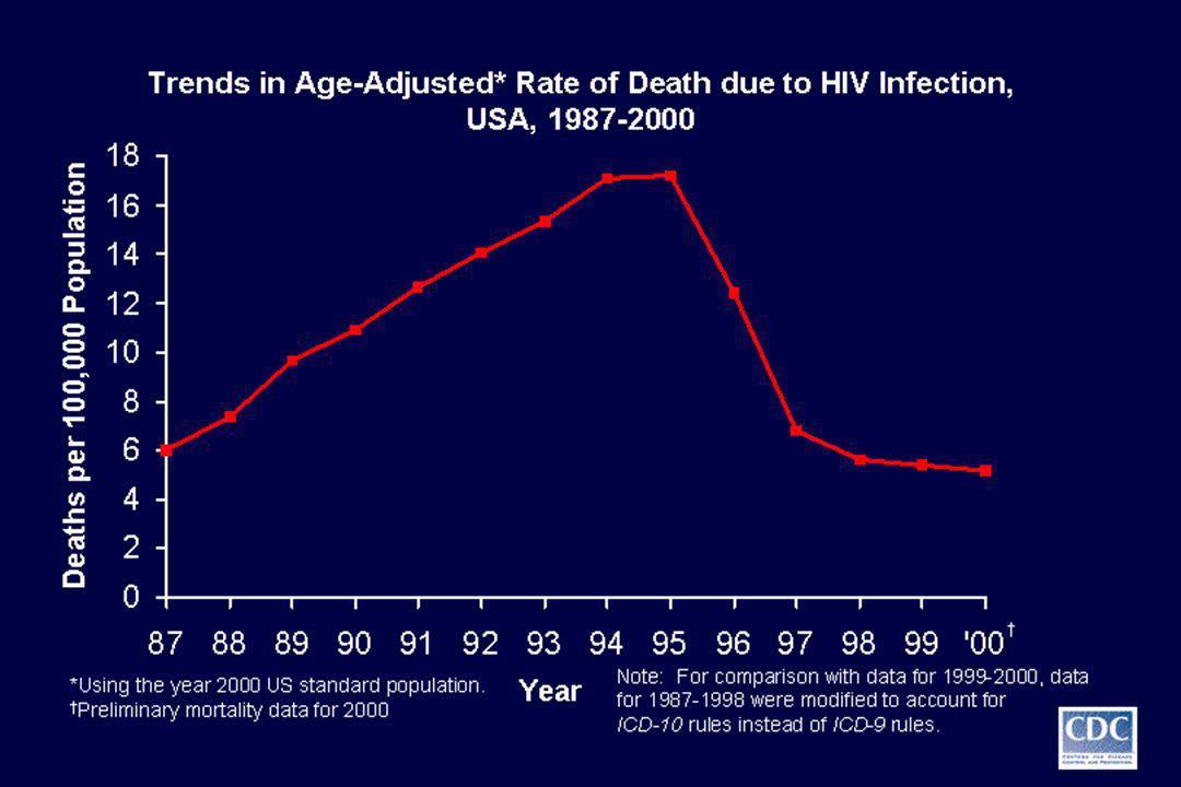 00002-E-17 – 1 December 2003 Circa 14 000 nuove infezioni da HIV al giorno nel 2003 l Più del 95% in Paesi con reddito basso o medio l Circa 2000 bamb