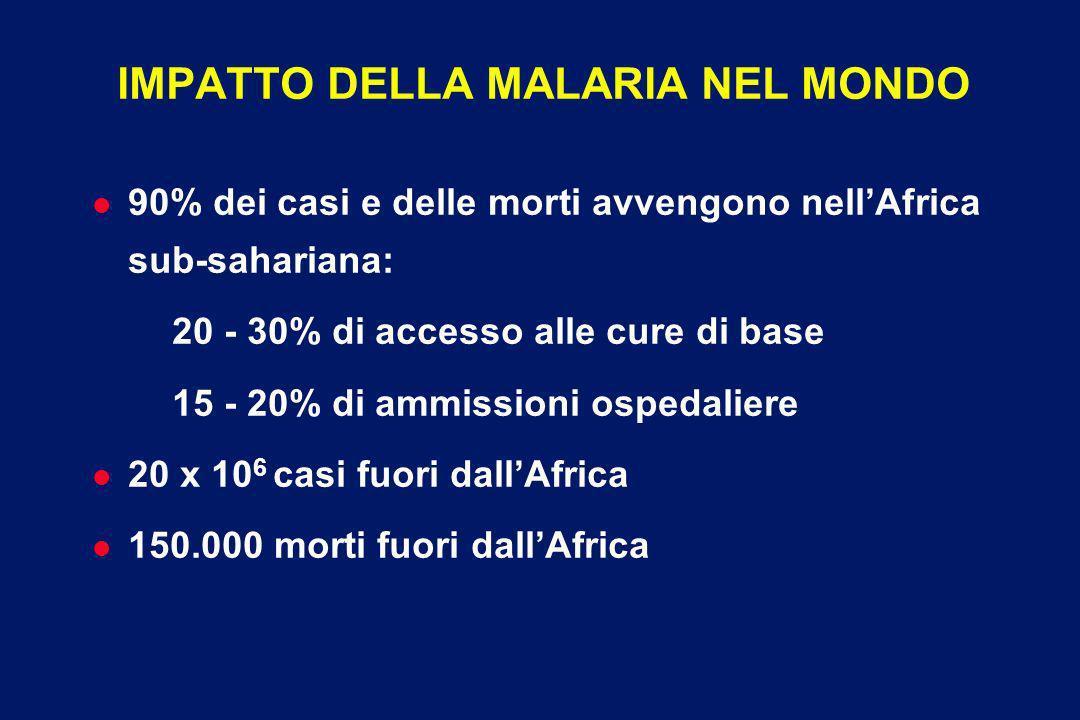 IMPATTO DELLA MALARIA NEL MONDO l N° DI MORTI ANNUALI : 1.5 - 2.7 x 10 6 l N° DI EPISODI ANNUALI: 300 - 500 x 10 6 l 90 PAESI A RISCHIO MALARIA: - 2.0