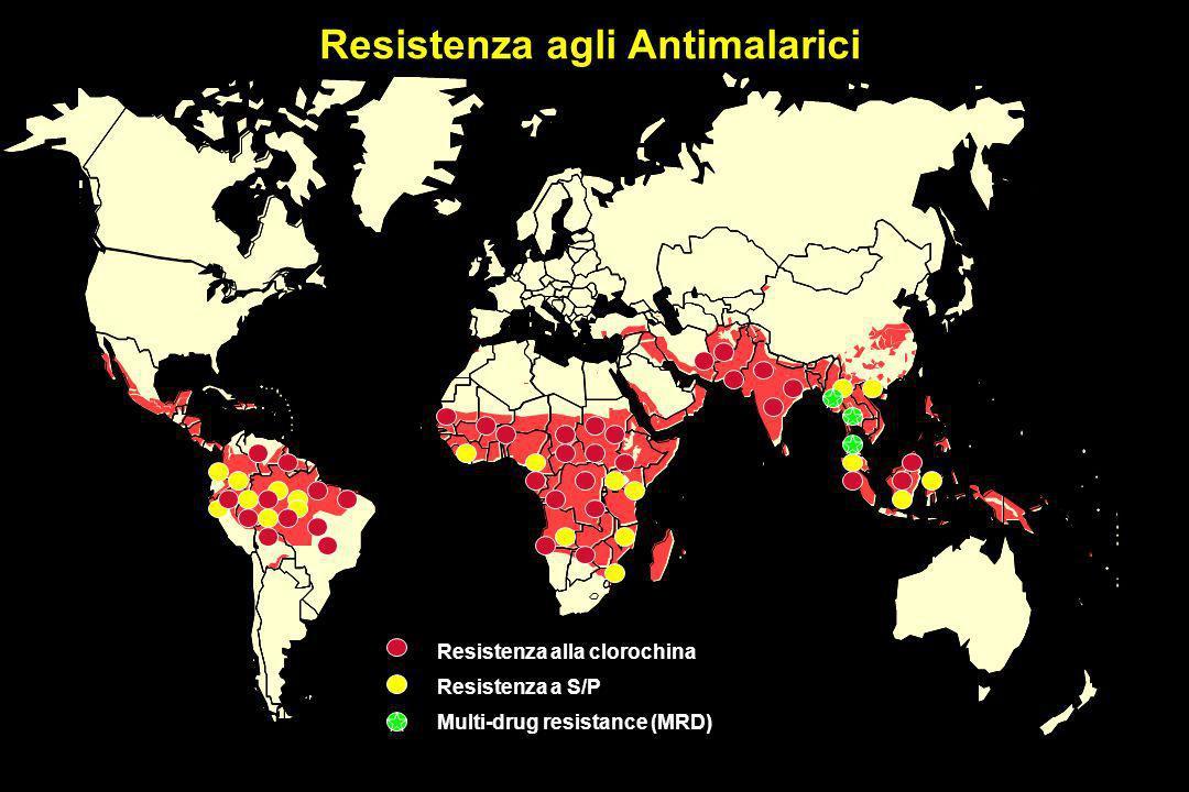 MALARIA : Farmaci di riferimento * Clorochina * Chinino * Meflochina * Sulfadoxina-pirimetamina * Tetraciclina * Derivati dellArtemisia annua