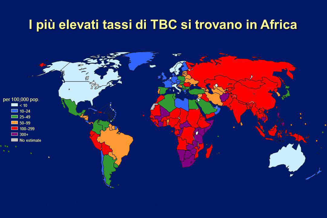 TUBERCOLOSI (TBC) l Ogni anno 8 milioni di persone contraggono la TBC e 2 milioni muoiono (95% dei casi e 98% delle morti avvengono nei paesi in via d