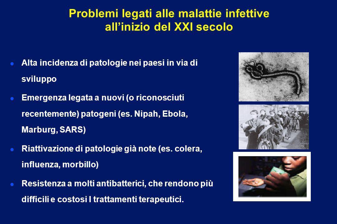 Problemi legati alle malattie infettive allinizio del XXI secolo l Alta incidenza di patologie nei paesi in via di sviluppo l Emergenza legata a nuovi (o riconosciuti recentemente) patogeni (es.
