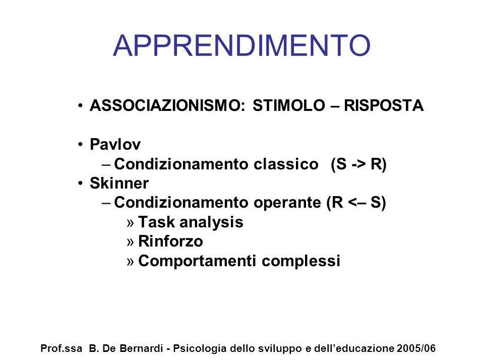 Prof.ssa B. De Bernardi - Psicologia dello sviluppo e delleducazione 2005/06 APPRENDIMENTO ASSOCIAZIONISMO: STIMOLO – RISPOSTA Pavlov –Condizionamento
