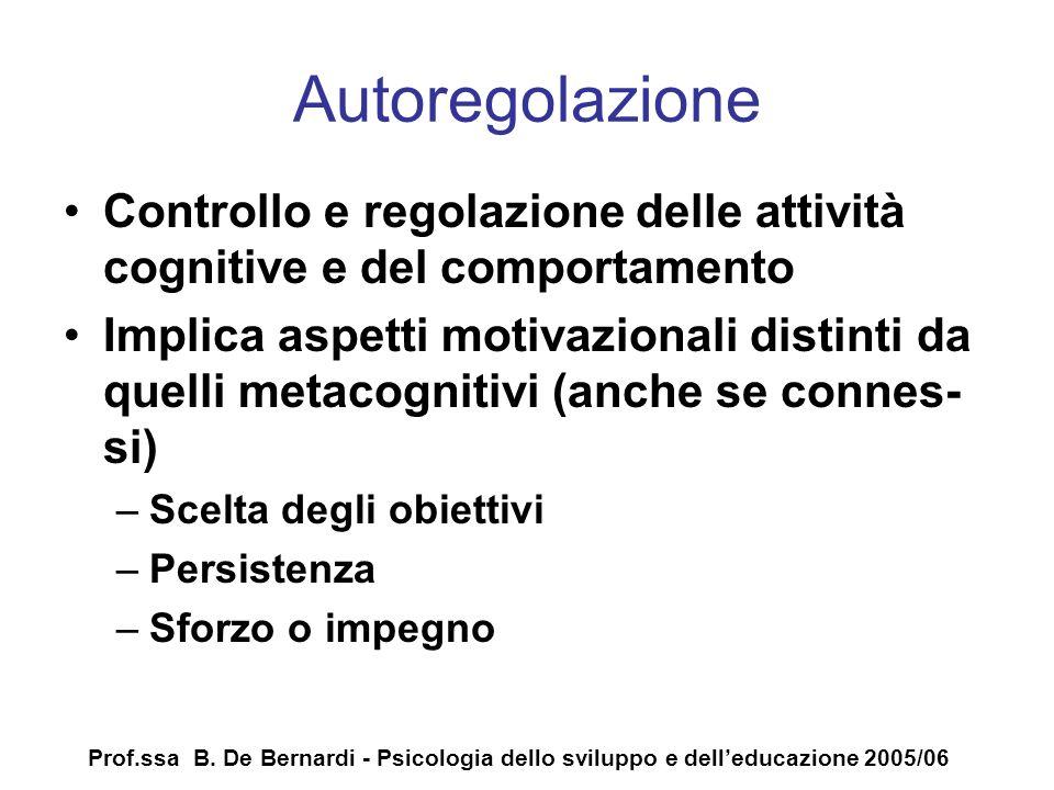 Prof.ssa B. De Bernardi - Psicologia dello sviluppo e delleducazione 2005/06 Autoregolazione Controllo e regolazione delle attività cognitive e del co