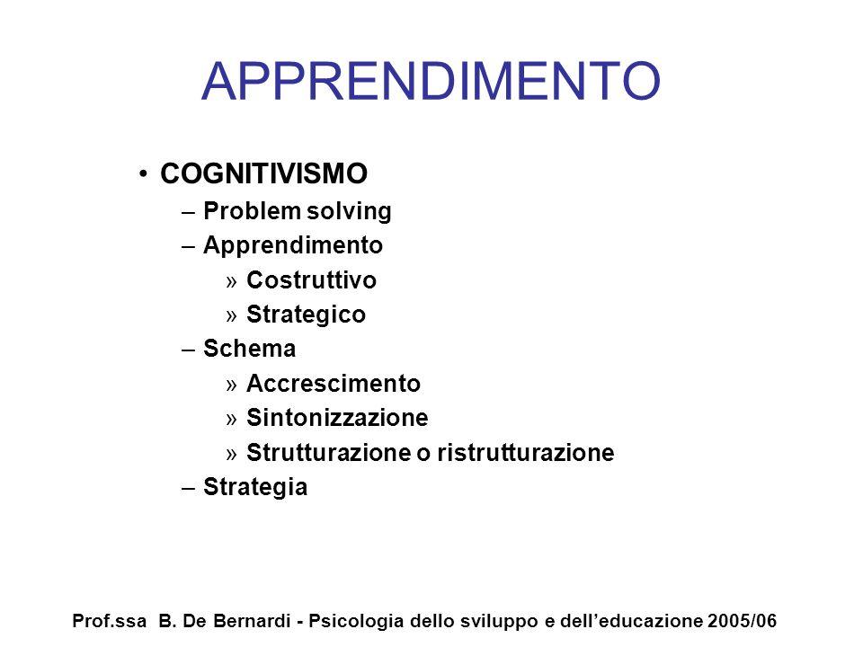 Prof.ssa B. De Bernardi - Psicologia dello sviluppo e delleducazione 2005/06 APPRENDIMENTO COGNITIVISMO –Problem solving –Apprendimento »Costruttivo »