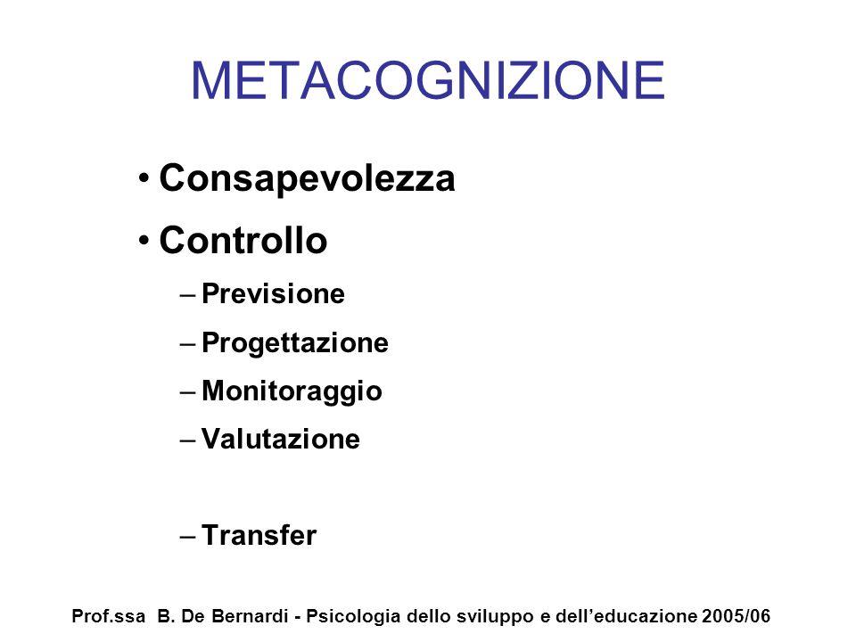 Prof.ssa B. De Bernardi - Psicologia dello sviluppo e delleducazione 2005/06 METACOGNIZIONE Consapevolezza Controllo –Previsione –Progettazione –Monit