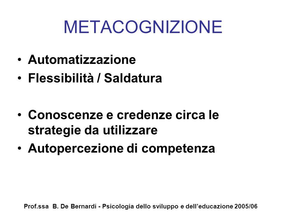 Prof.ssa B. De Bernardi - Psicologia dello sviluppo e delleducazione 2005/06 METACOGNIZIONE Automatizzazione Flessibilità / Saldatura Conoscenze e cre
