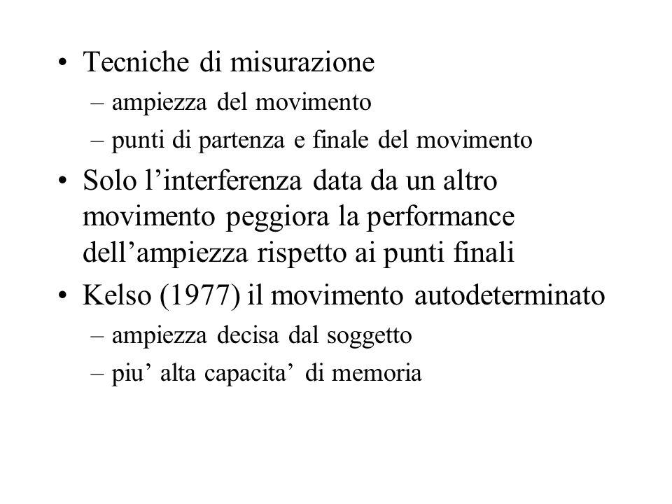 Tecniche di misurazione –ampiezza del movimento –punti di partenza e finale del movimento Solo linterferenza data da un altro movimento peggiora la pe