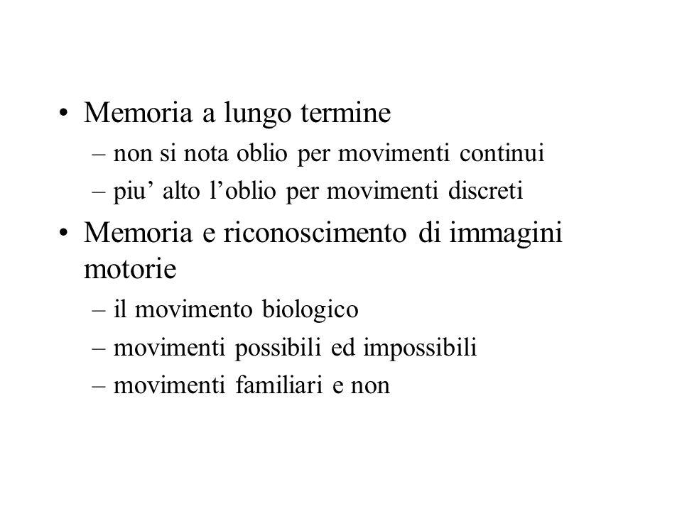 Memoria a lungo termine –non si nota oblio per movimenti continui –piu alto loblio per movimenti discreti Memoria e riconoscimento di immagini motorie