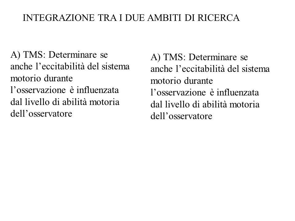 INTEGRAZIONE TRA I DUE AMBITI DI RICERCA A) TMS: Determinare se anche leccitabilità del sistema motorio durante losservazione è influenzata dal livell