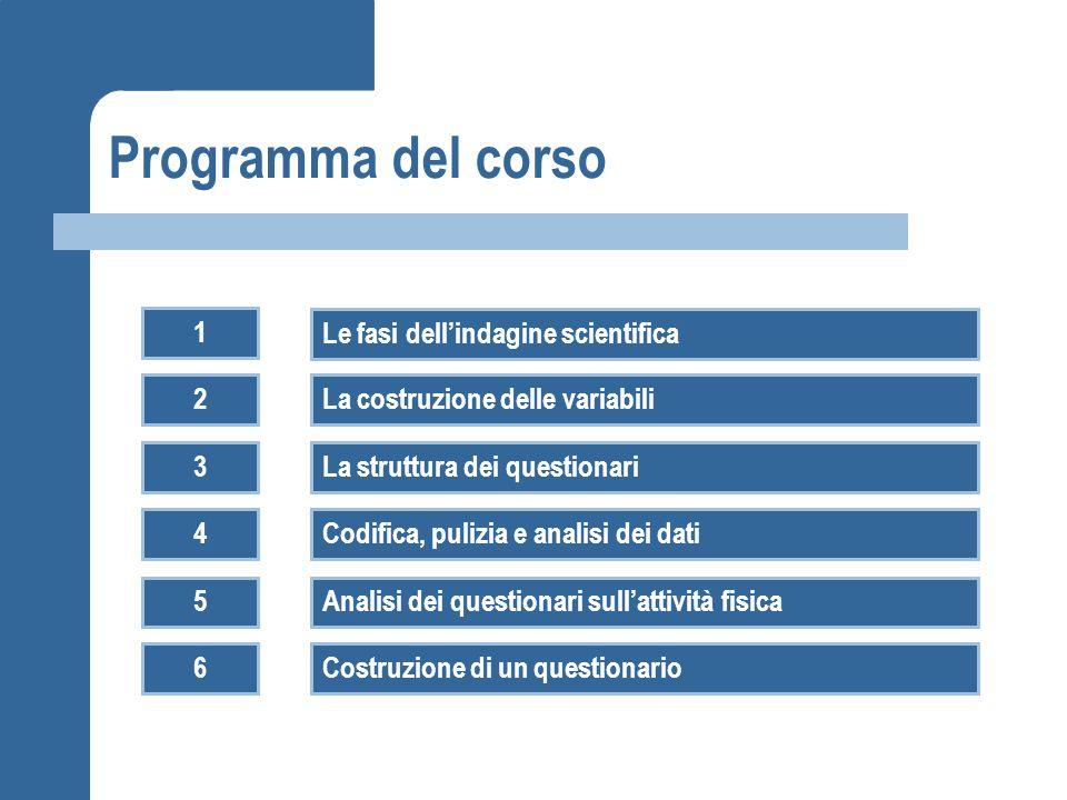 Le fasi dellindagine scientifica 1 Programma del corso 2La costruzione delle variabili 3 La struttura dei questionari4Codifica, pulizia e analisi dei dati6Costruzione di un questionario5Analisi dei questionari sullattività fisica