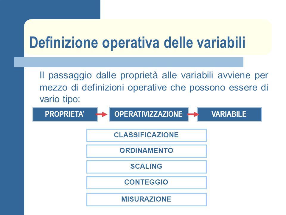 Definizione operativa delle variabili Il passaggio dalle proprietà alle variabili avviene per mezzo di definizioni operative che possono essere di vario tipo: PROPRIETAOPERATIVIZZAZIONEVARIABILE CLASSIFICAZIONE ORDINAMENTO SCALING CONTEGGIO MISURAZIONE