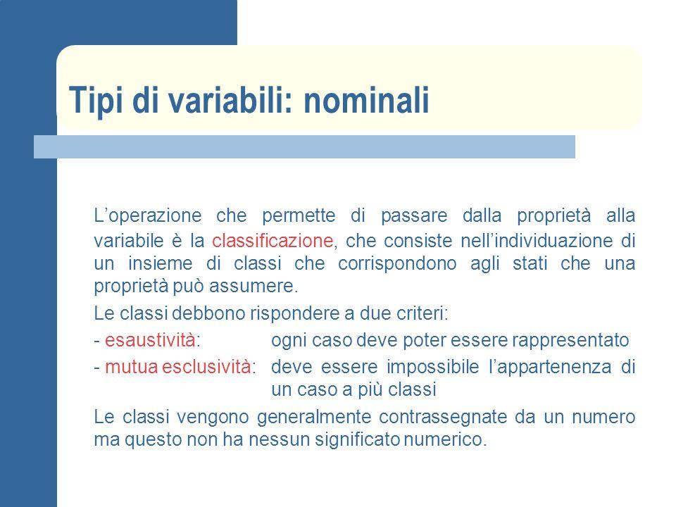 Tipi di variabili: nominali Loperazione che permette di passare dalla proprietà alla variabile è la classificazione, che consiste nellindividuazione di un insieme di classi che corrispondono agli stati che una proprietà può assumere.