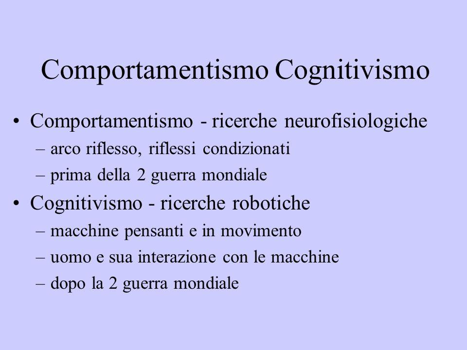 Comportamentismo Cognitivismo Comportamentismo - ricerche neurofisiologiche –arco riflesso, riflessi condizionati –prima della 2 guerra mondiale Cognitivismo - ricerche robotiche –macchine pensanti e in movimento –uomo e sua interazione con le macchine –dopo la 2 guerra mondiale