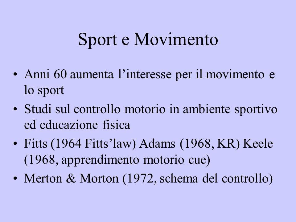 Sport e Movimento Anni 60 aumenta linteresse per il movimento e lo sport Studi sul controllo motorio in ambiente sportivo ed educazione fisica Fitts (1964 Fittslaw) Adams (1968, KR) Keele (1968, apprendimento motorio cue) Merton & Morton (1972, schema del controllo)