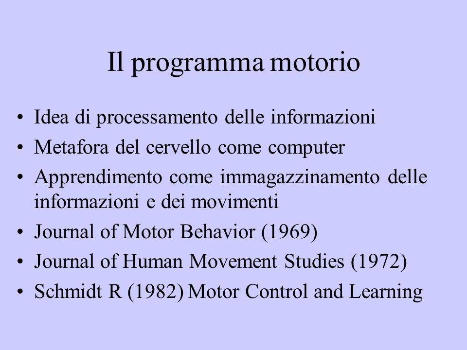 Il programma motorio Idea di processamento delle informazioni Metafora del cervello come computer Apprendimento come immagazzinamento delle informazioni e dei movimenti Journal of Motor Behavior (1969) Journal of Human Movement Studies (1972) Schmidt R (1982) Motor Control and Learning