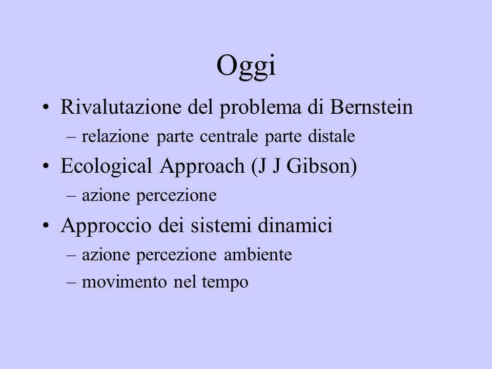 Oggi Rivalutazione del problema di Bernstein –relazione parte centrale parte distale Ecological Approach (J J Gibson) –azione percezione Approccio dei sistemi dinamici –azione percezione ambiente –movimento nel tempo