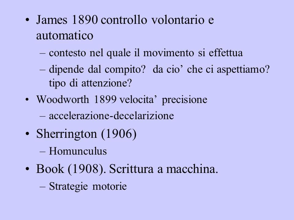 James 1890 controllo volontario e automatico –contesto nel quale il movimento si effettua –dipende dal compito.