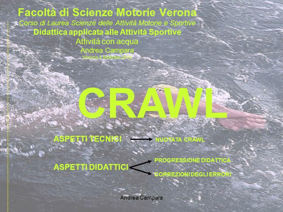 Andrea Campara ASPETTI TECNICI ASPETTI DIDATTICI NUOTATA CRAWL PROGRESSIONE DIDATTICA CORREZIONI DEGLI ERRORI CRAWL Facoltà di Scienze Motorie Verona
