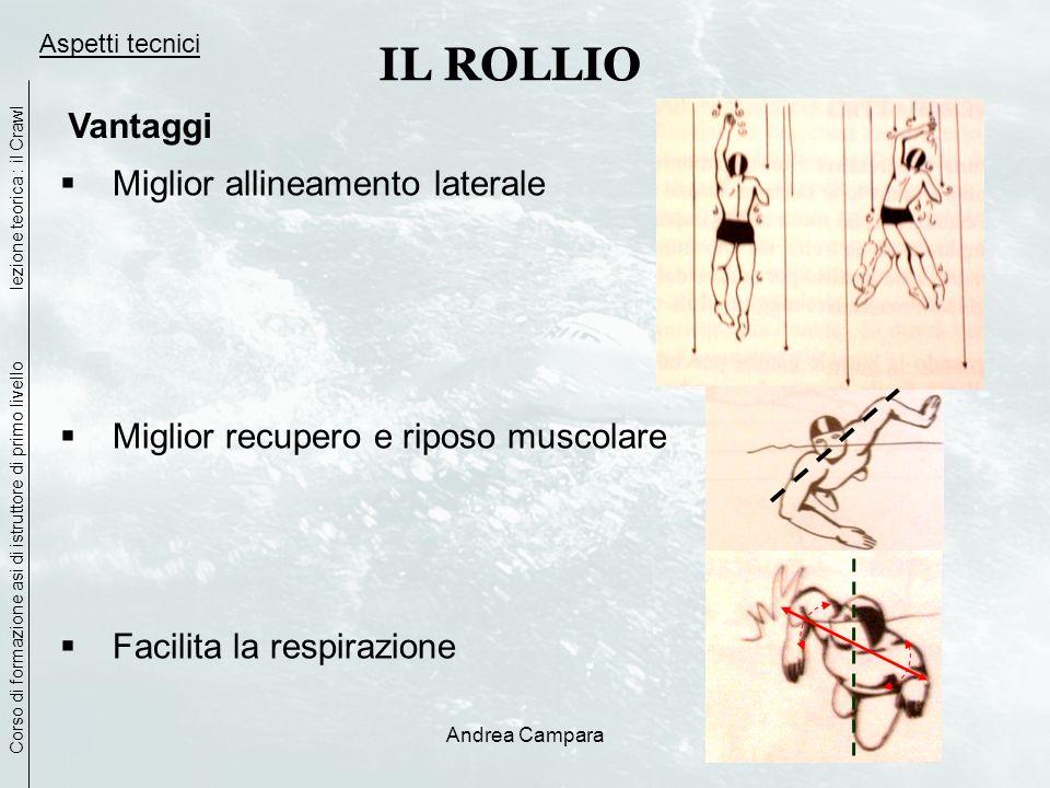 Andrea Campara Testo di riferimento: EQUILIBRIO E MOVIMENTO IN ACQUA Campara et al.