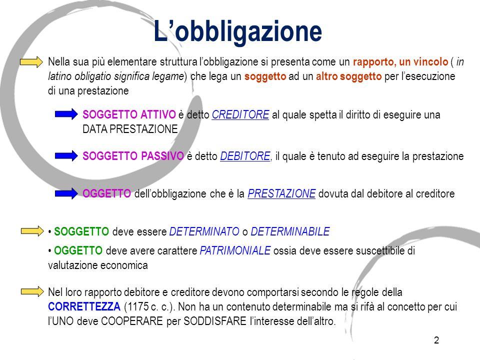 1 Lobbligazione Diritto di obbligazione è il diritto di un soggetto alle prestazioni personali di altri soggetti Diritti di credito Diritti personali