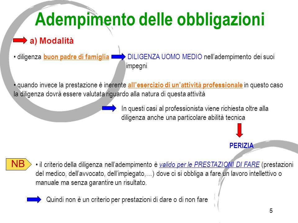 4 Adempimento delle obbligazioni a) Modalità di esecuzione b) Tempo di esecuzione c) Luogo di esecuzione Ladempimento è lesatta esecuzione da parte de