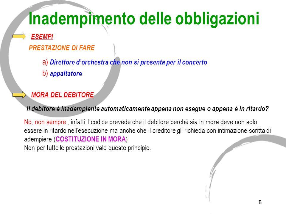 7 Inadempimento delle obbligazioni Il debitore è inadempiente se NON esegue la prestazione dovuta o se NON la esegue ESATTAMENTE (nei modi, tempi, luo